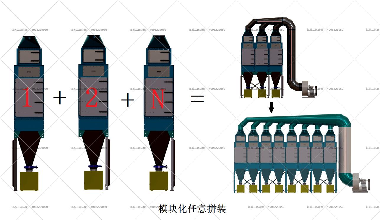 零排放垂直式滤筒除尘器