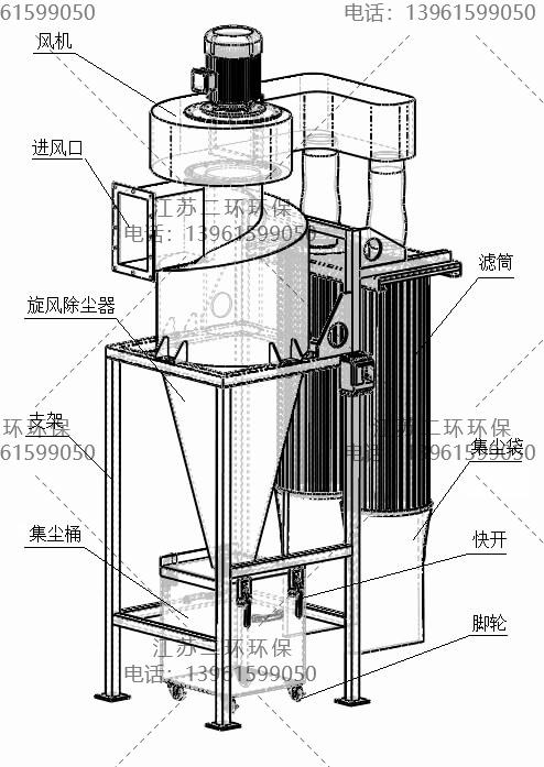 木工生产用一体式垂直滤筒除尘器